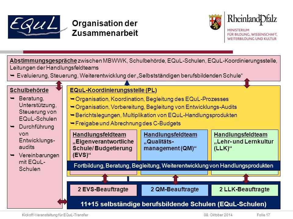11+15 selbständige berufsbildende Schulen (EQuL-Schulen)