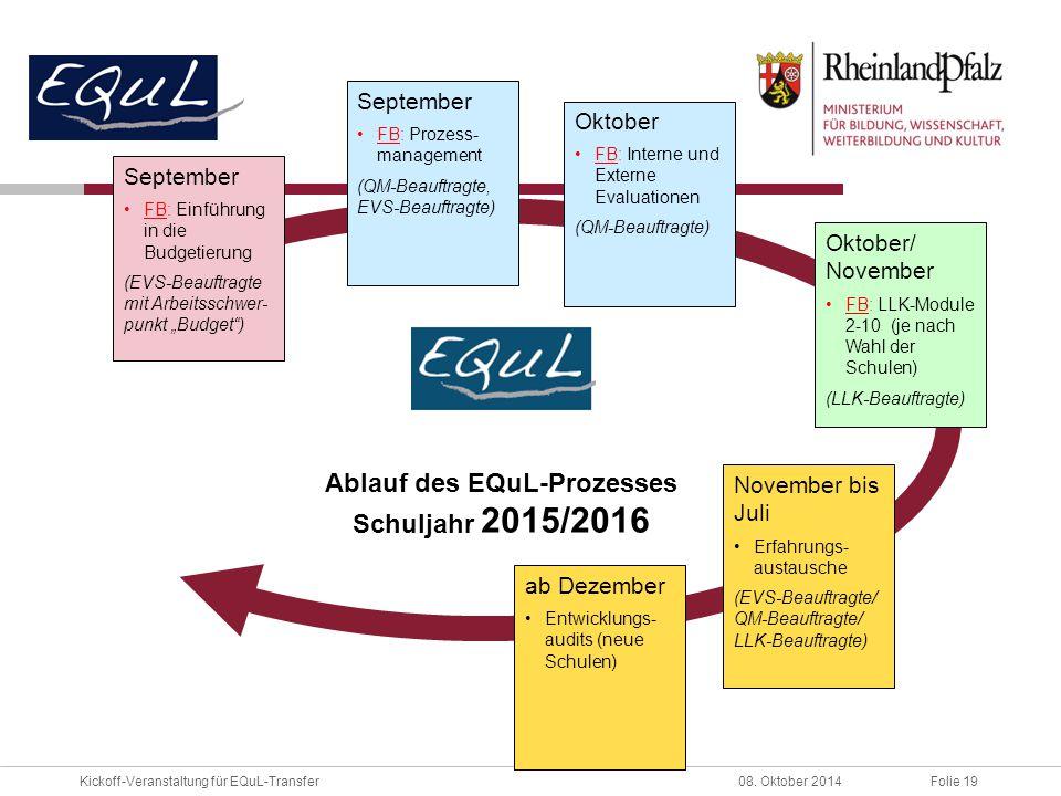 Ablauf des EQuL-Prozesses