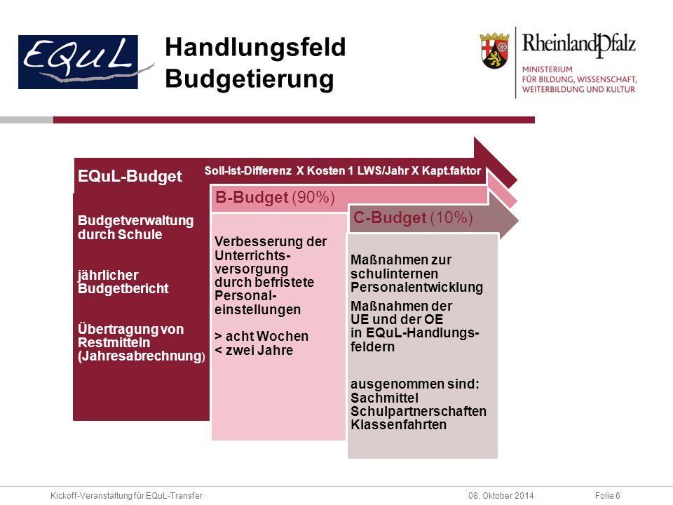 Handlungsfeld Budgetierung EQuL-Budget B-Budget (90%) C-Budget (10%)