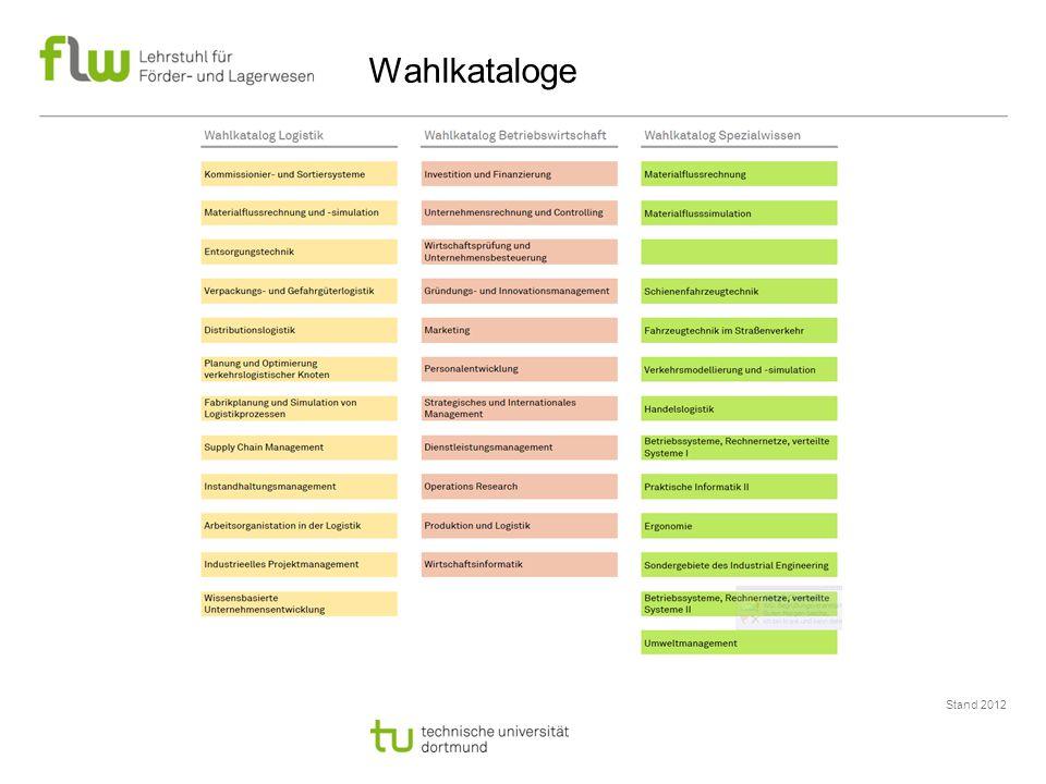 Wahlkataloge Stand 2012