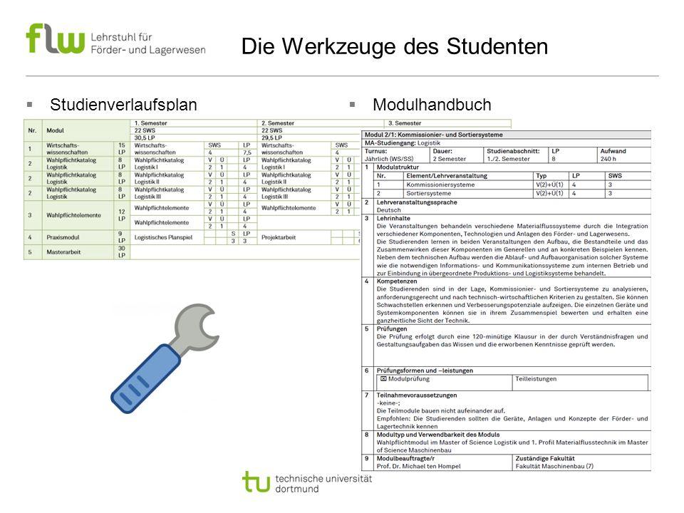 Die Werkzeuge des Studenten
