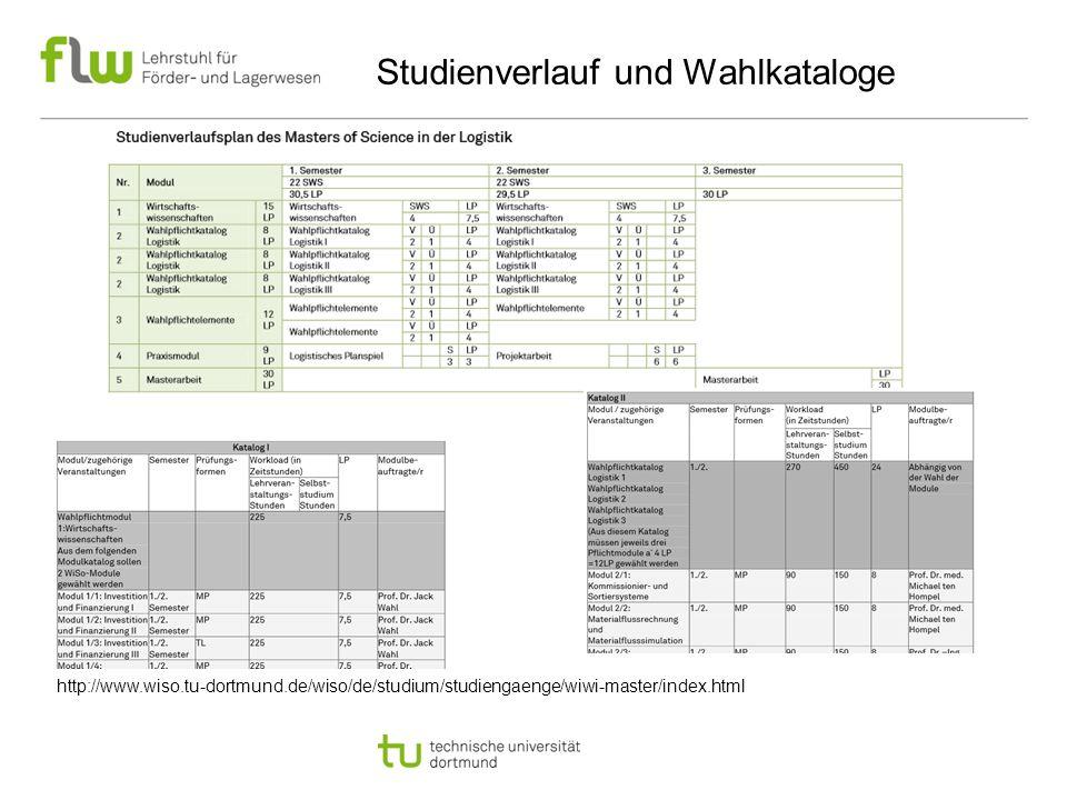 Studienverlauf und Wahlkataloge