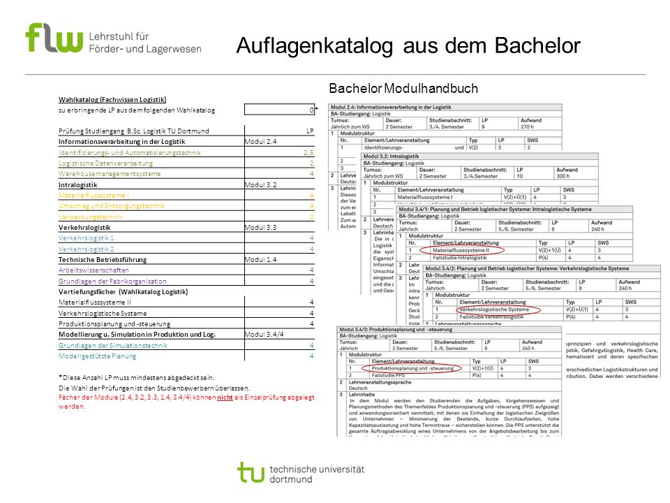 Auflagenkatalog aus dem Bachelor