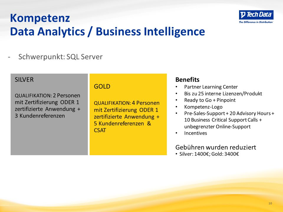 Kompetenz Data Analytics / Business Intelligence