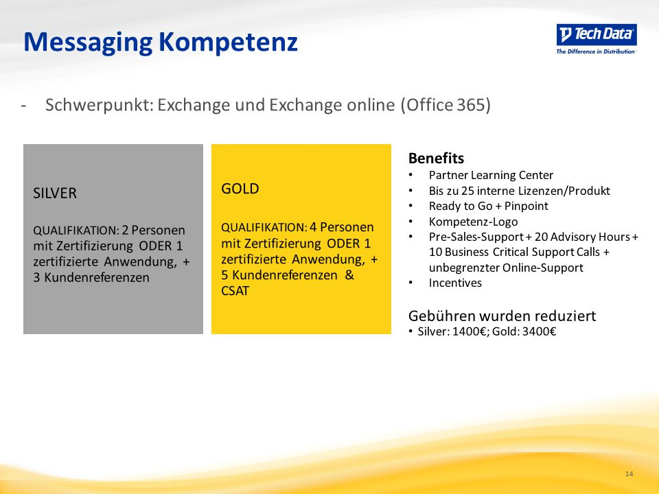 Messaging Kompetenz Schwerpunkt: Exchange und Exchange online (Office 365) SILVER.