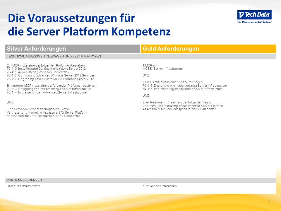 Die Voraussetzungen für die Server Platform Kompetenz