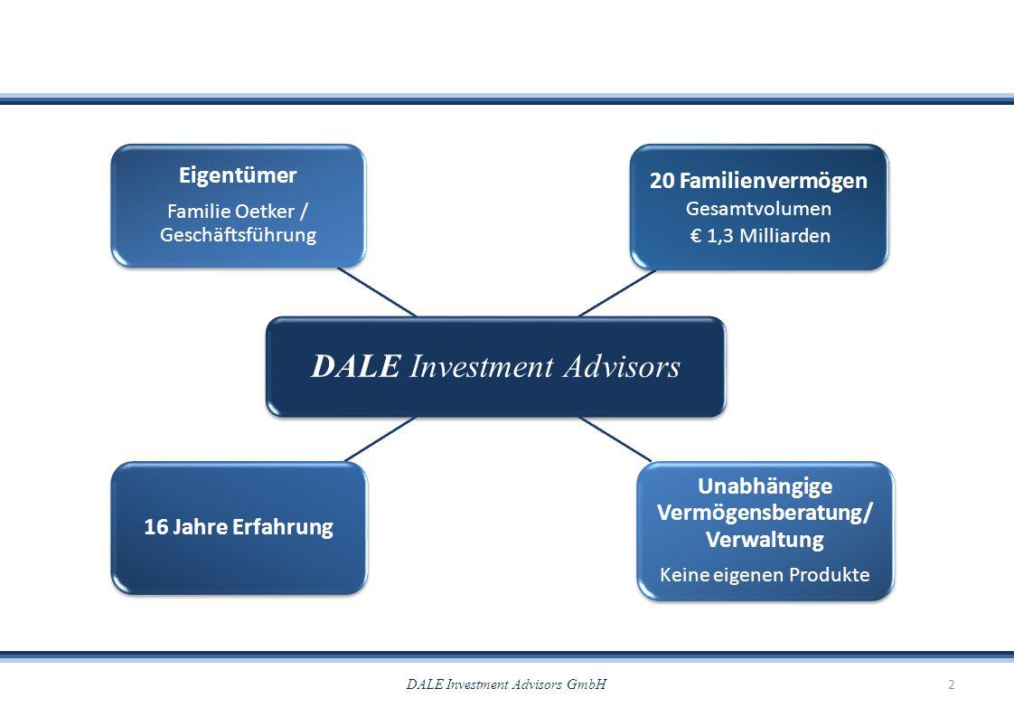 Unabhängige Vermögensberatung/ Verwaltung