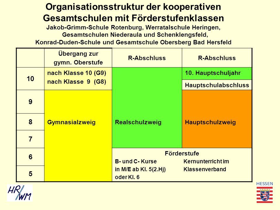Organisationsstruktur der kooperativen Gesamtschulen mit Förderstufenklassen Jakob-Grimm-Schule Rotenburg, Werratalschule Heringen, Gesamtschulen Niederaula und Schenklengsfeld, Konrad-Duden-Schule und Gesamtschule Obersberg Bad Hersfeld