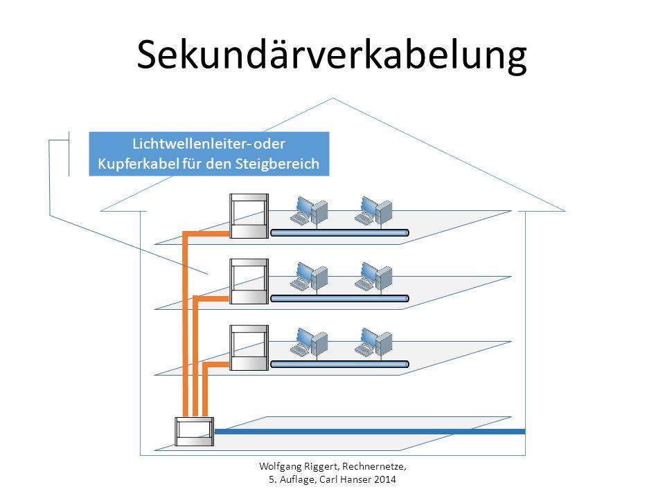 Lichtwellenleiter- oder Kupferkabel für den Steigbereich