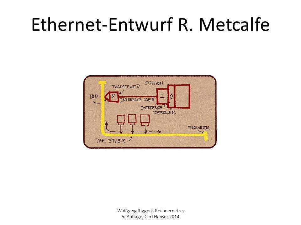 Ethernet-Entwurf R. Metcalfe