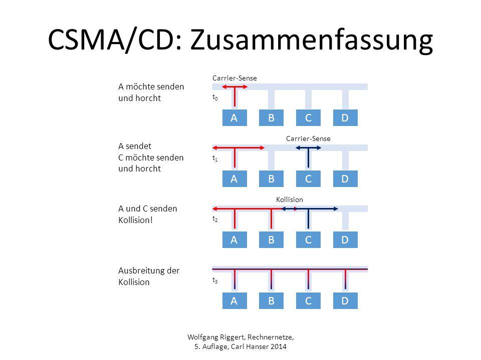 CSMA/CD: Zusammenfassung