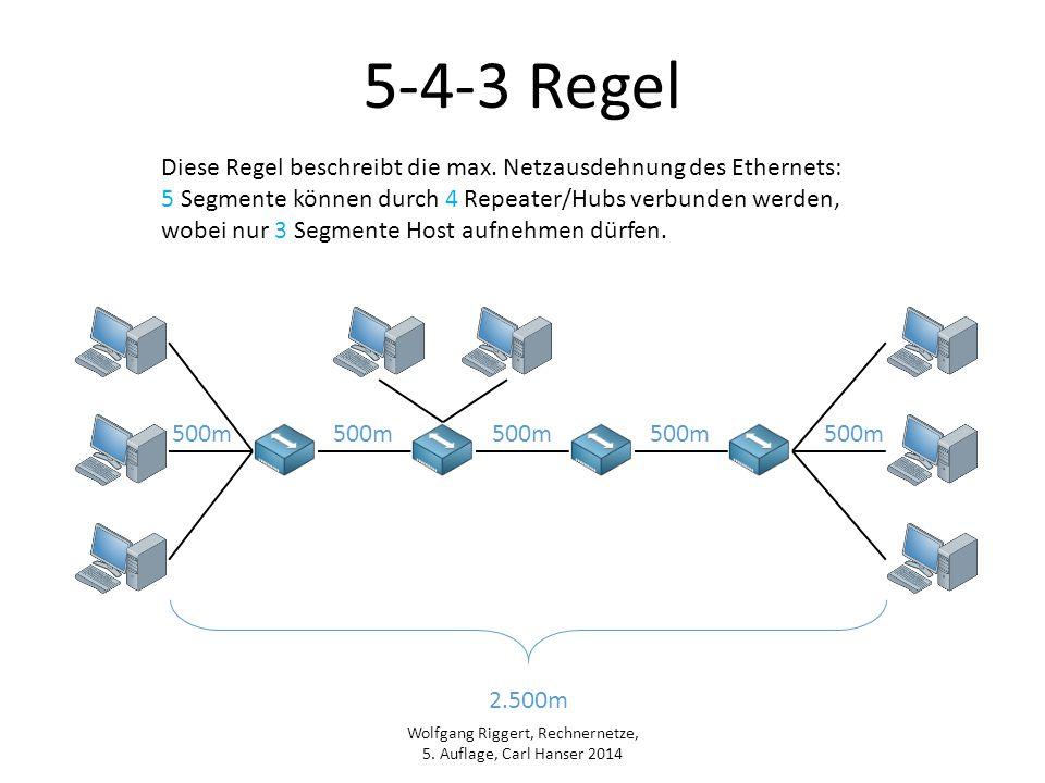 5-4-3 Regel Diese Regel beschreibt die max. Netzausdehnung des Ethernets: 5 Segmente können durch 4 Repeater/Hubs verbunden werden,
