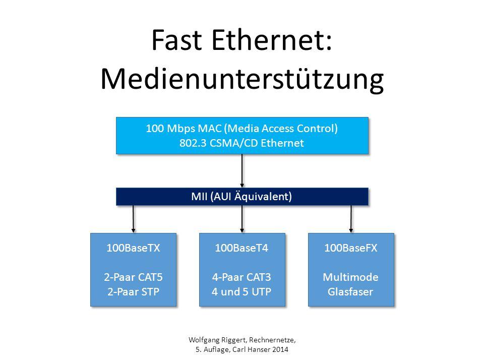 Fast Ethernet: Medienunterstützung