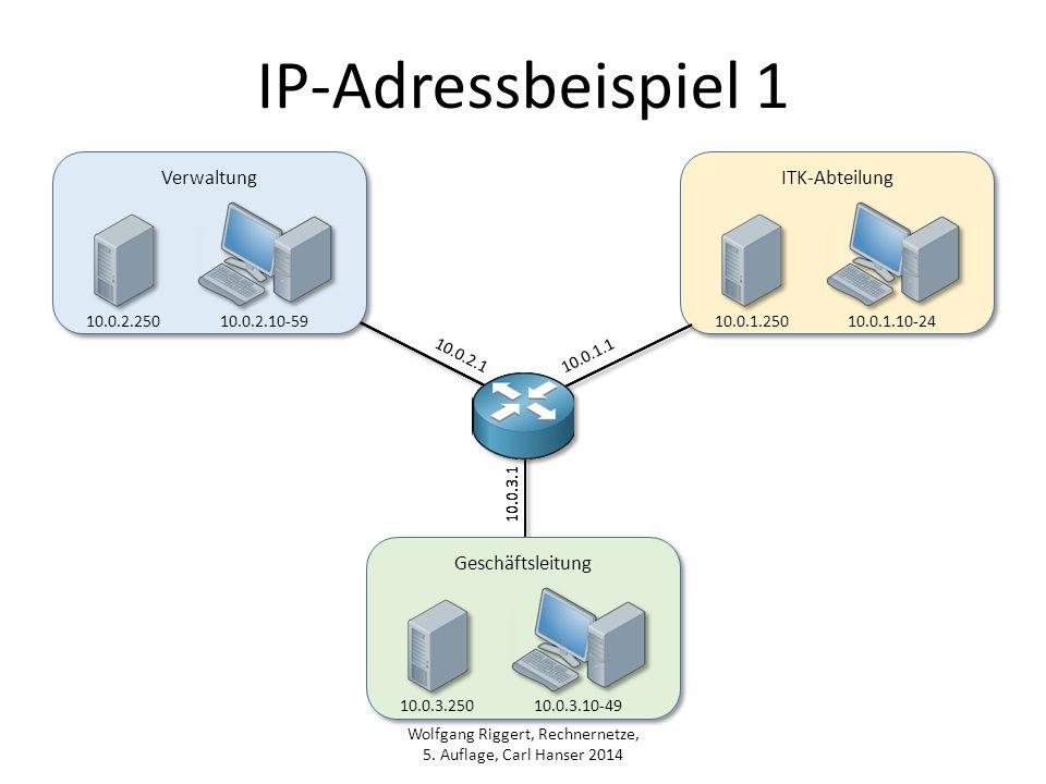 IP-Adressbeispiel 1 Verwaltung ITK-Abteilung Geschäftsleitung