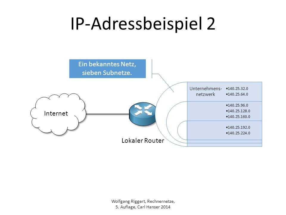 Unternehmens-netzwerk