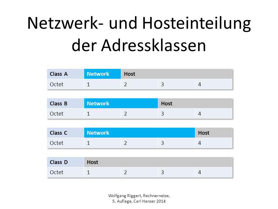 Netzwerk- und Hosteinteilung