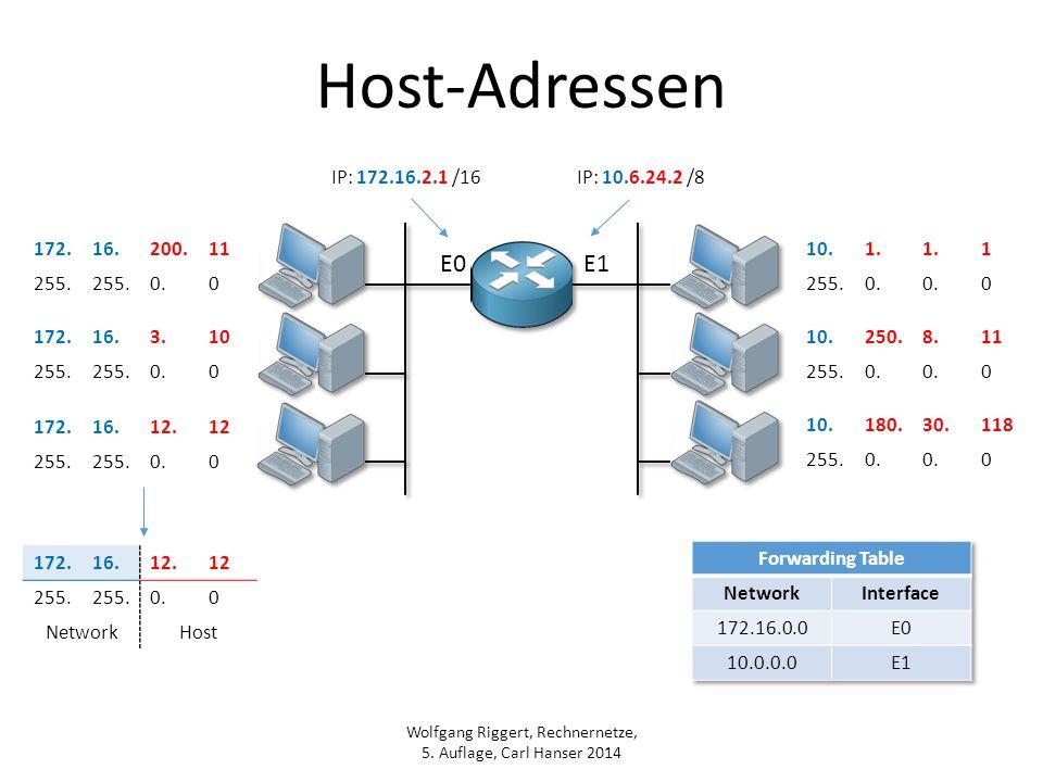 Host-Adressen E0 E1 IP: 172.16.2.1 /16 IP: 10.6.24.2 /8 172. 16. 200.