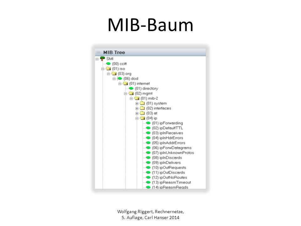 MIB-Baum