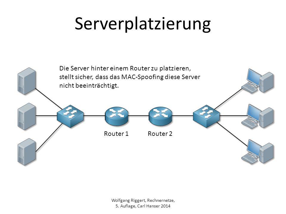Serverplatzierung Die Server hinter einem Router zu platzieren,
