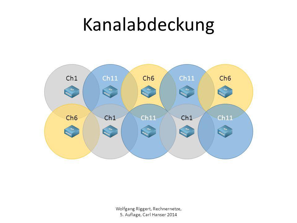 Kanalabdeckung Ch1 Ch11 Ch6