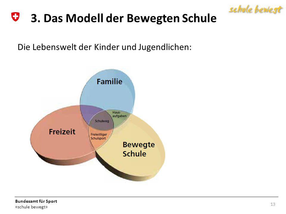 3. Das Modell der Bewegten Schule
