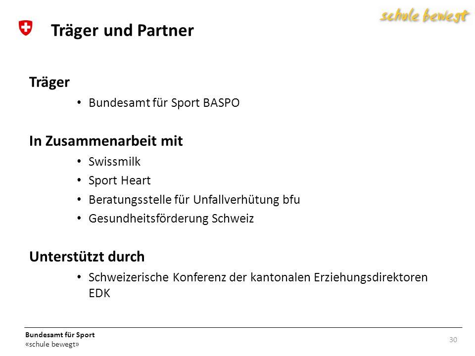 Träger und Partner Träger In Zusammenarbeit mit Unterstützt durch