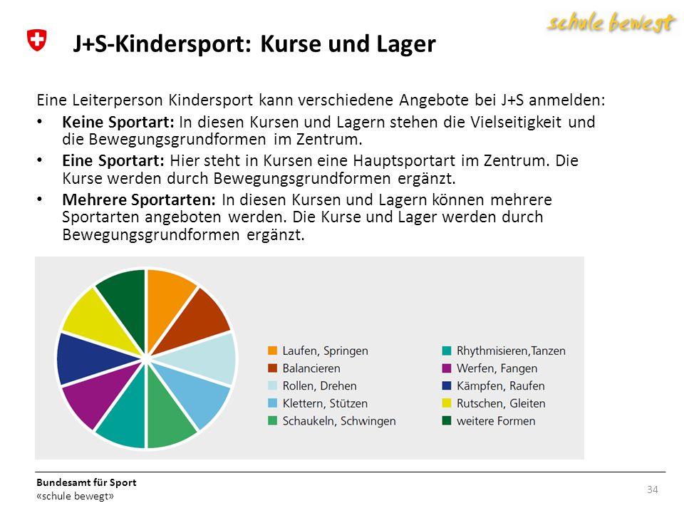 J+S-Kindersport: Kurse und Lager