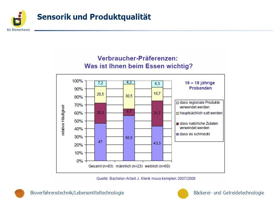 Sensorik und Produktqualität