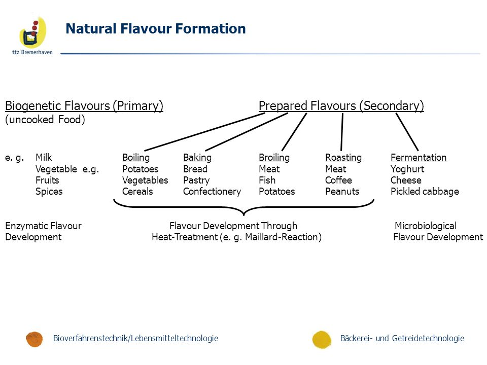 Natural Flavour Formation