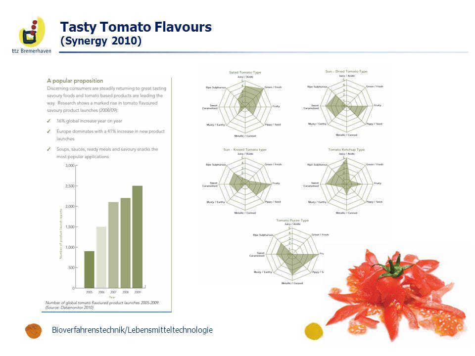 Tasty Tomato Flavours (Synergy 2010)