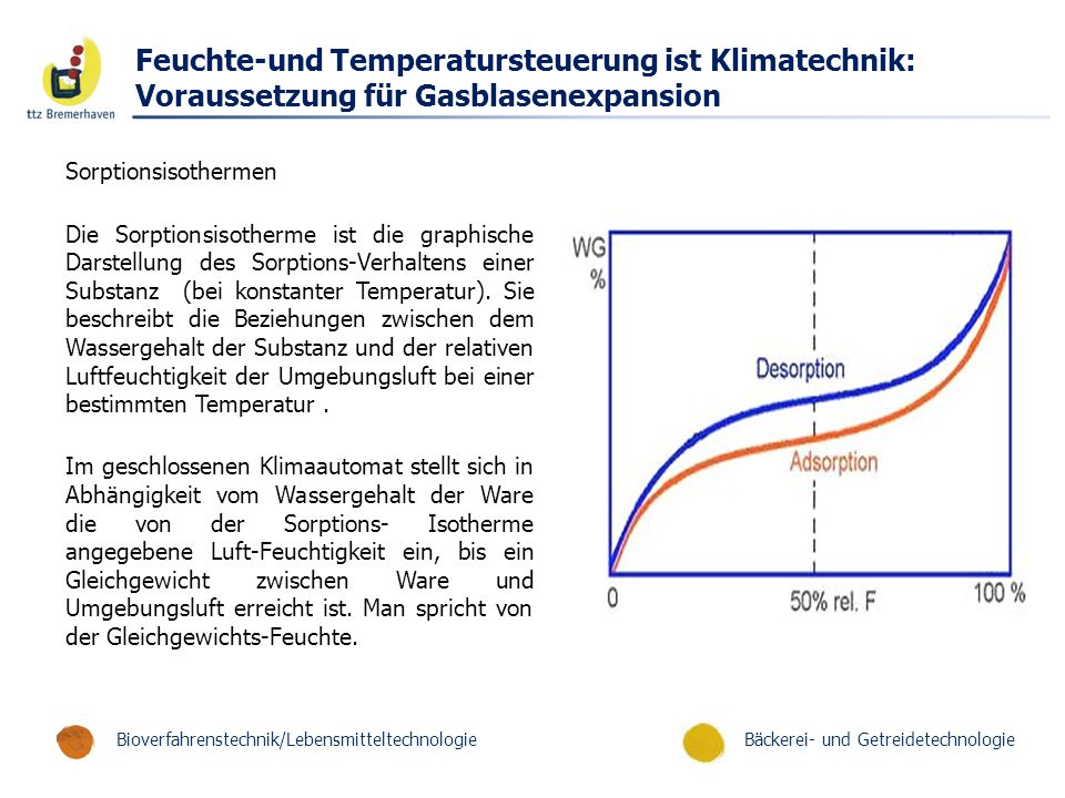 Feuchte-und Temperatursteuerung ist Klimatechnik: Voraussetzung für Gasblasenexpansion