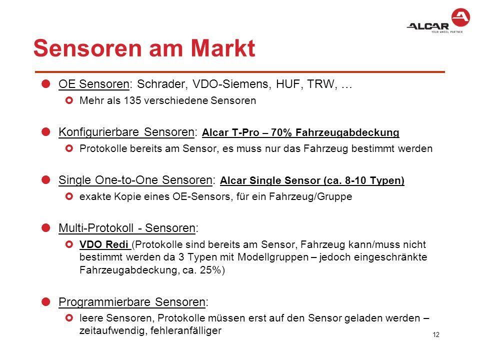 Sensoren am Markt OE Sensoren: Schrader, VDO-Siemens, HUF, TRW, …