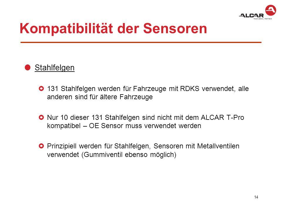 Kompatibilität der Sensoren