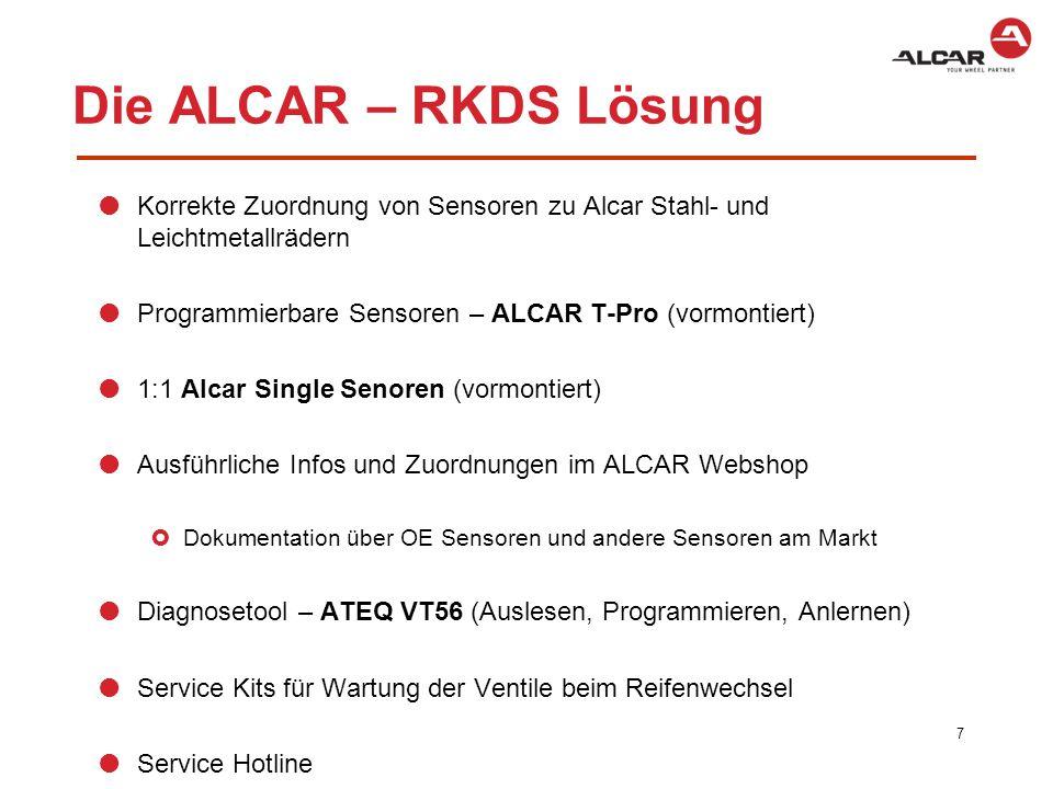 Die ALCAR – RKDS Lösung Korrekte Zuordnung von Sensoren zu Alcar Stahl- und Leichtmetallrädern. Programmierbare Sensoren – ALCAR T-Pro (vormontiert)
