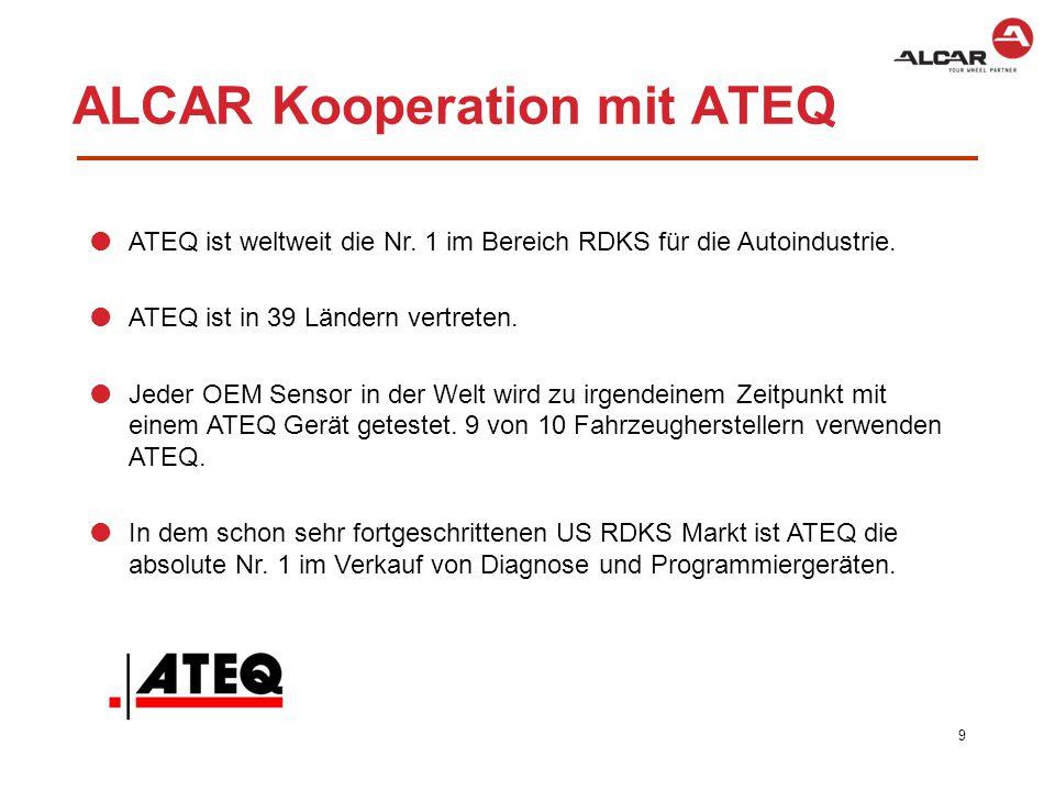 ALCAR Kooperation mit ATEQ