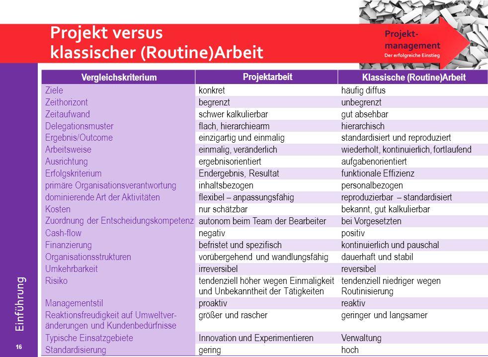 Projekt versus klassischer (Routine)Arbeit