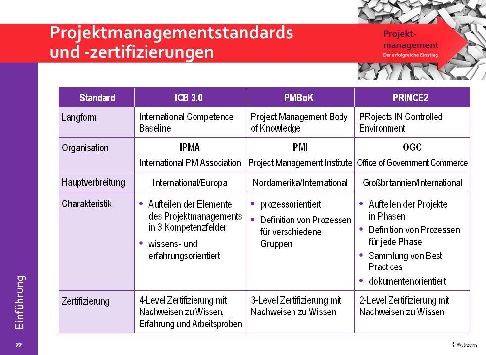 Projektmanagementstandards und -zertifizierungen