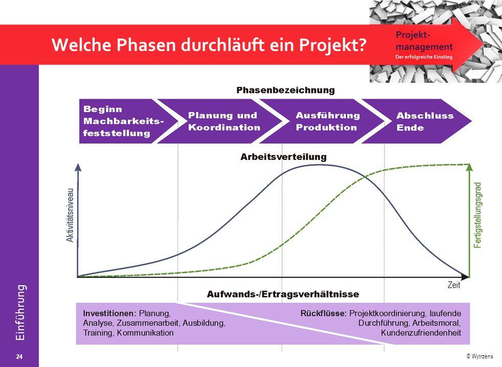 Welche Phasen durchläuft ein Projekt