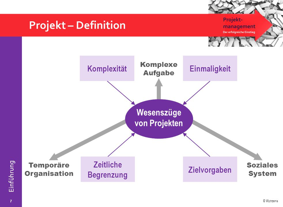 Wesenszüge von Projekten