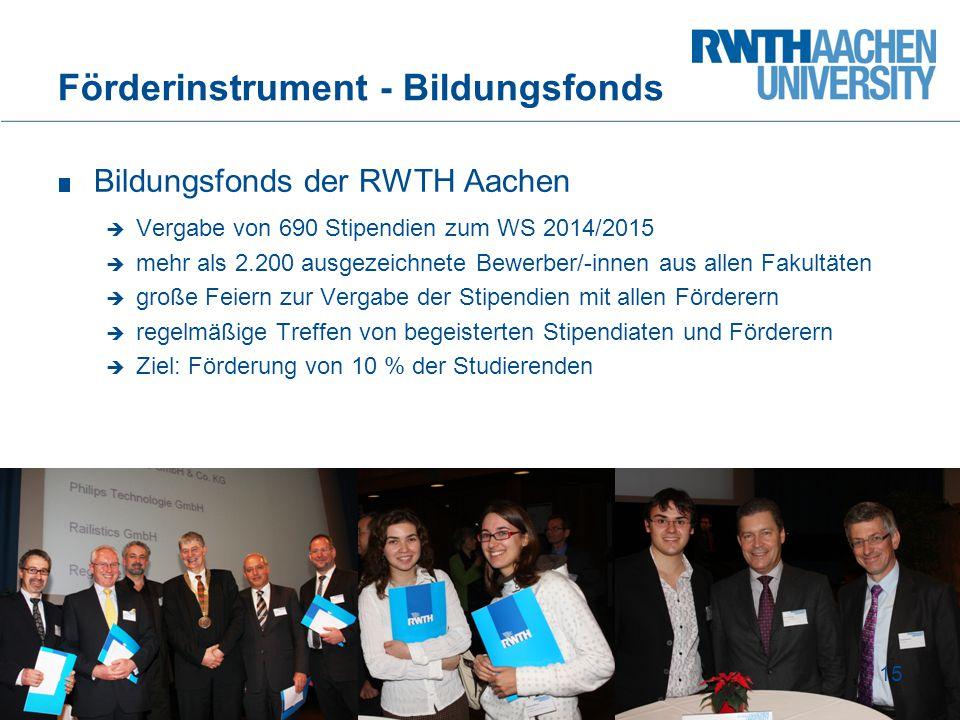Förderinstrument - Bildungsfonds
