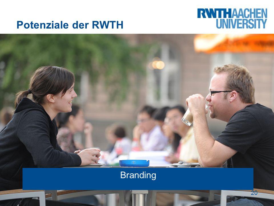 Potenziale der RWTH Branding