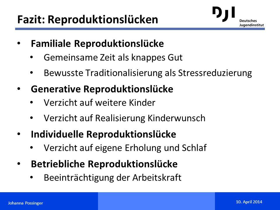 Fazit: Reproduktionslücken