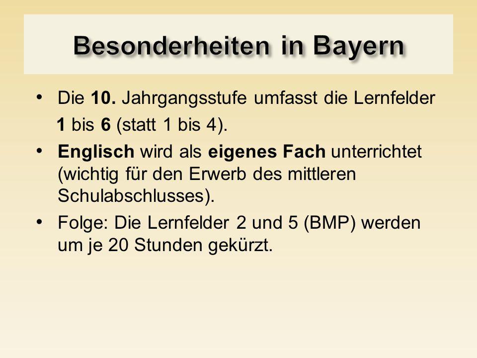 Besonderheiten in Bayern