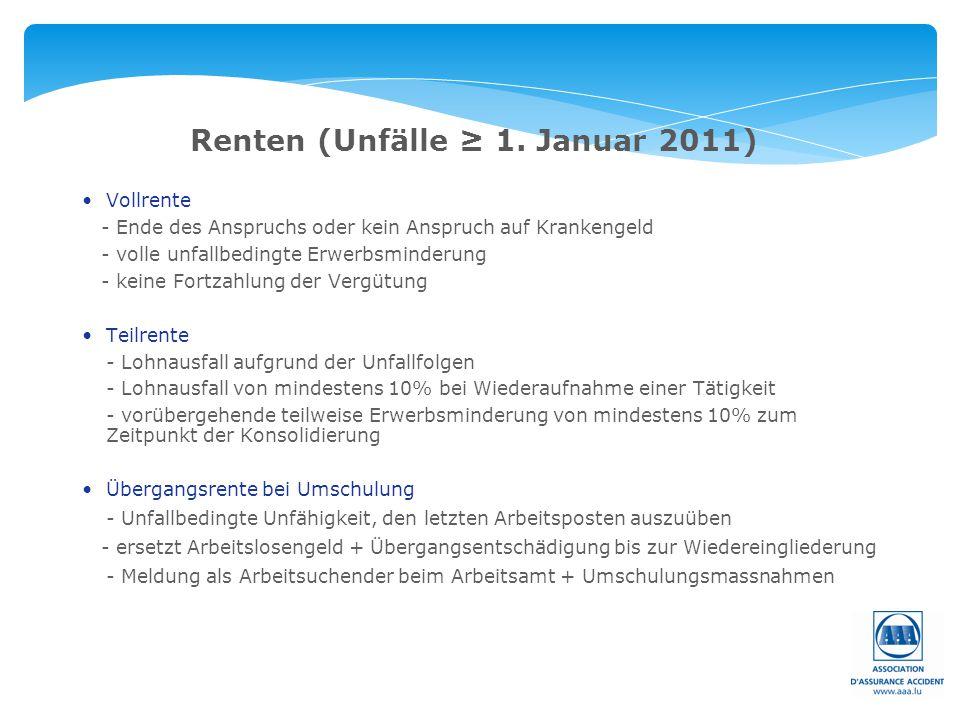 Renten (Unfälle ≥ 1. Januar 2011)