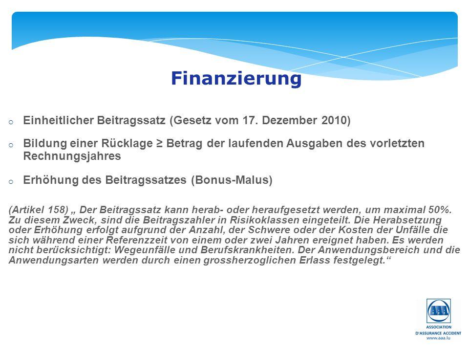 Finanzierung Einheitlicher Beitragssatz (Gesetz vom 17. Dezember 2010)