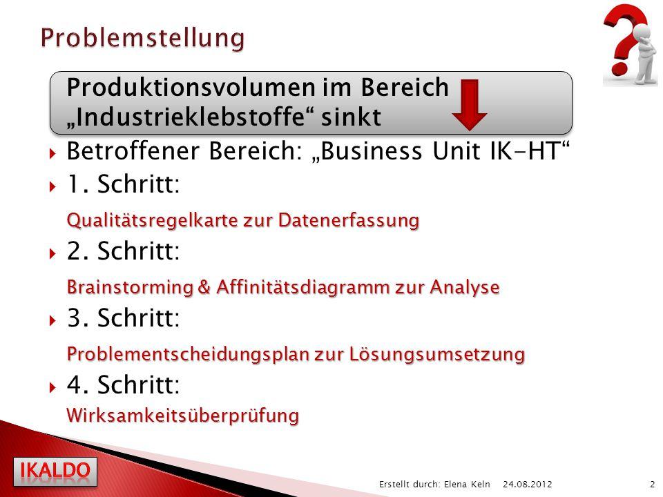 """Problemstellung Produktionsvolumen im Bereich """"Industrieklebstoffe sinkt. Betroffener Bereich: """"Business Unit IK-HT"""