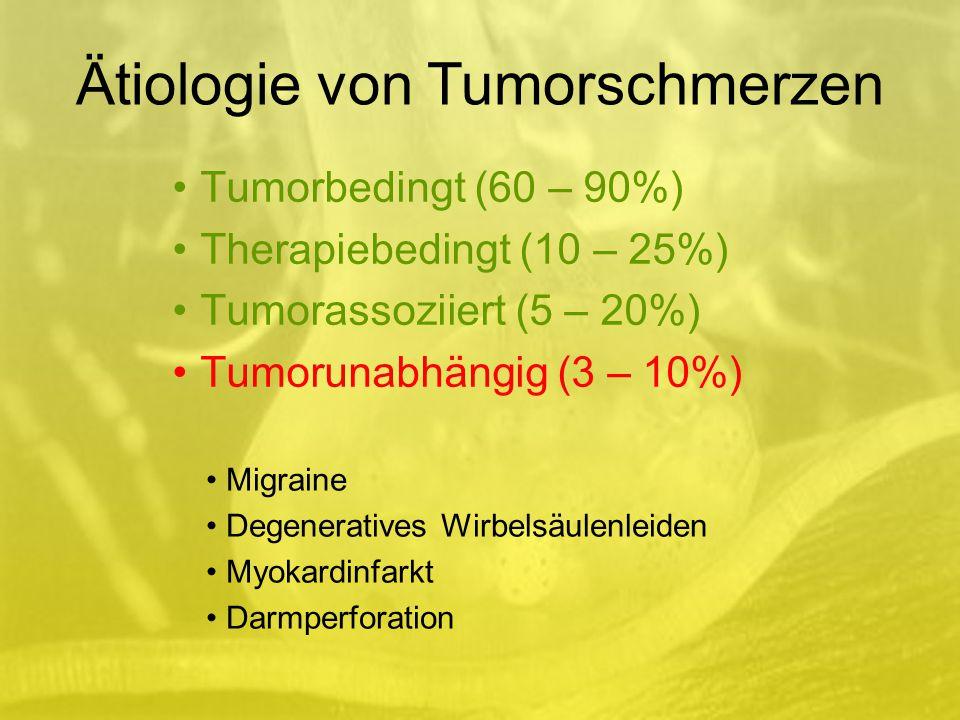 Ätiologie von Tumorschmerzen