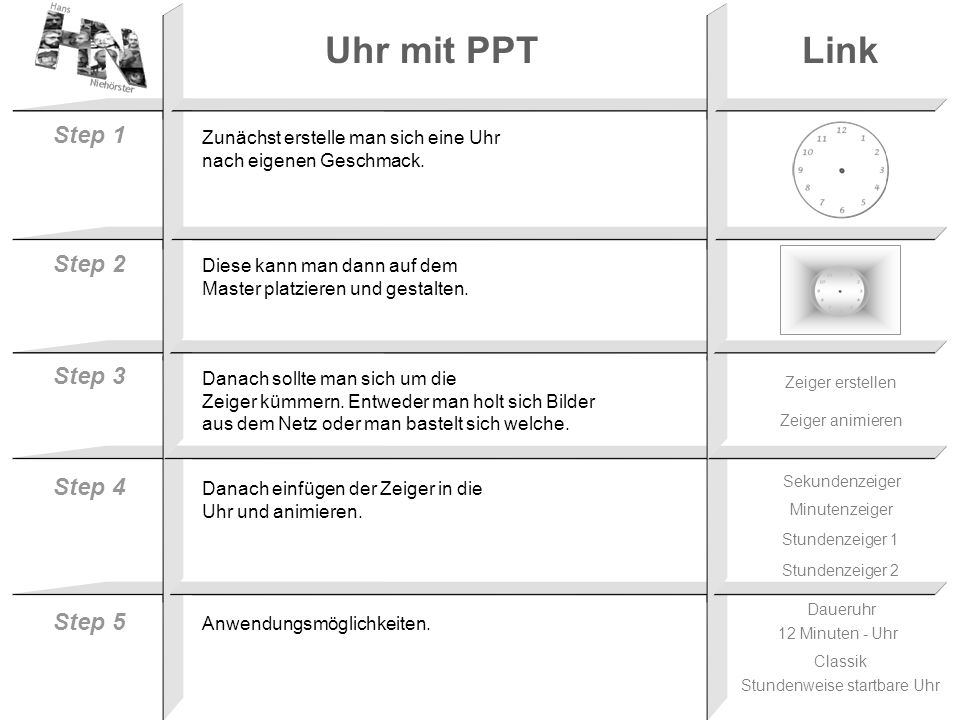 Uhr mit PPT Link Step 1 Step 2 Step 3 Step 4 Step 5