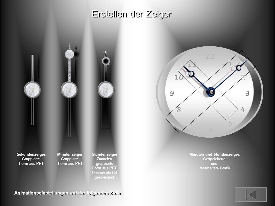 Erstellen der Zeiger 12. 1. 2. 3. 11. 10. 9. 4. 8. 5. 7. 6. Sekundenzeiger: Gruppierte.