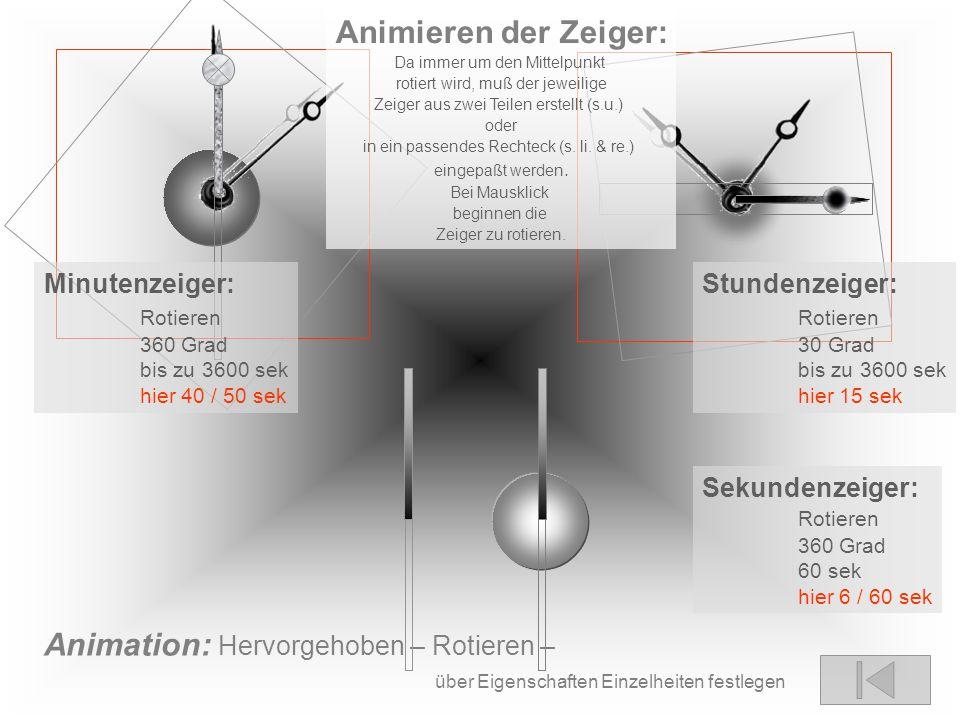 Animation: Hervorgehoben – Rotieren –